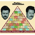 Parks and Recreation Pyramid of Greatness Poster