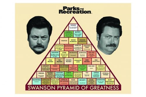 Parks And Recreation Pyramid Of Greatness Poster Mugwomp